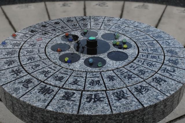 宿曜占星術で占う!二人の相性と復縁成就の可能性