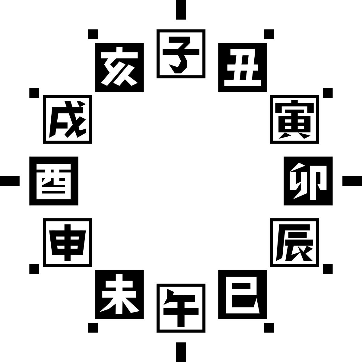復縁占いにおける六星占術の見方とアプローチへの活用法