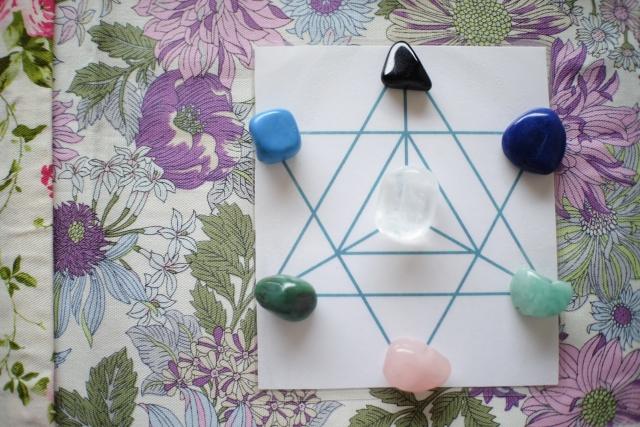 六星占術における運命星の基本的性格と相性の見極め方